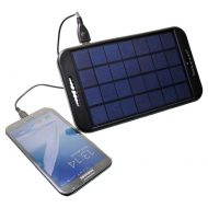 Powerplus Solar Powerbank